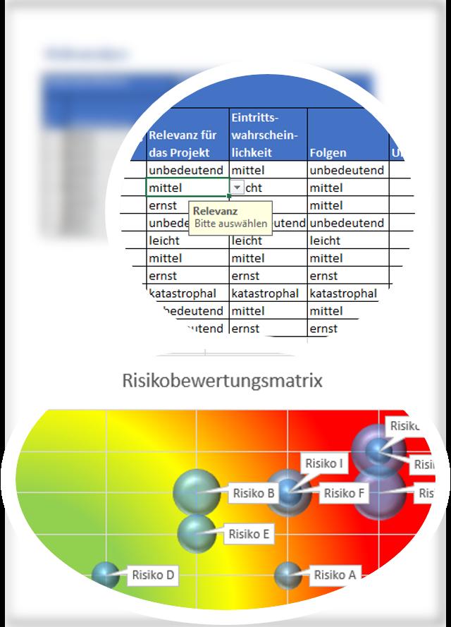 Checklisten für Projekte - 123effizientdabei - Mehr Effizienz im ...