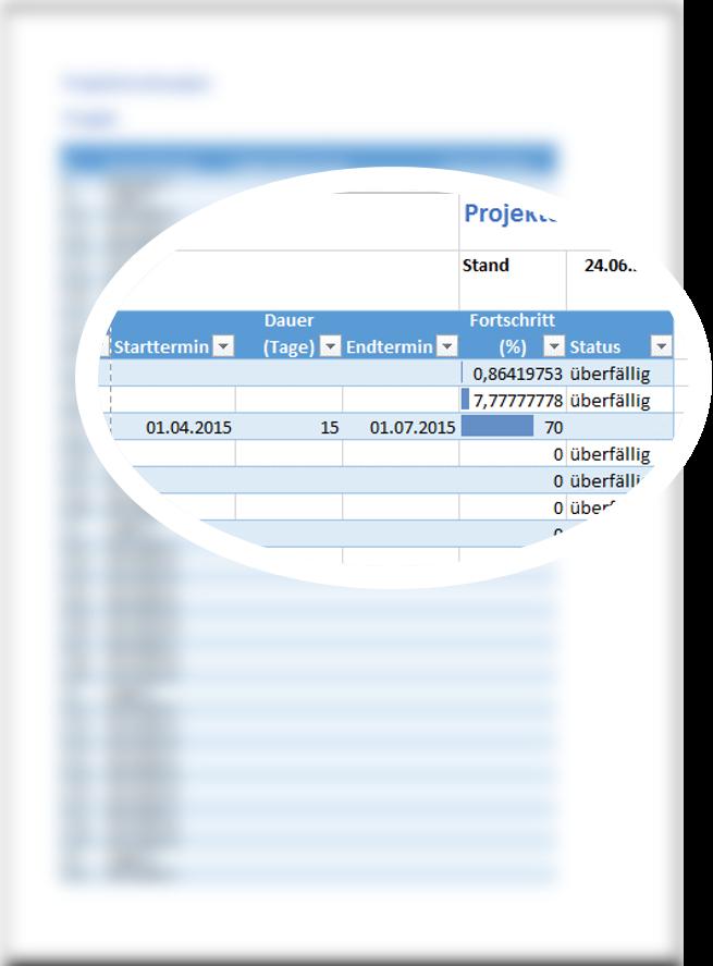 Nett Programm Ereignisvorlage Ideen - Dokumentationsvorlage Beispiel ...